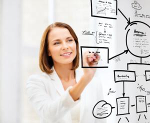 Purpose & Vision: A Recipe for PR & Channel Management Success!