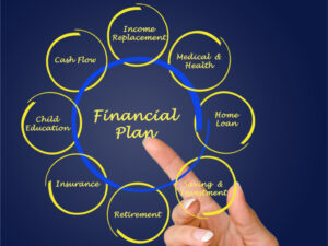 Financial Planning and Life